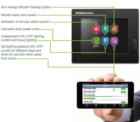 IP Control Mobile App Automation System