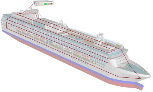 Typical passenger vessel DTS and fibre cable layout.