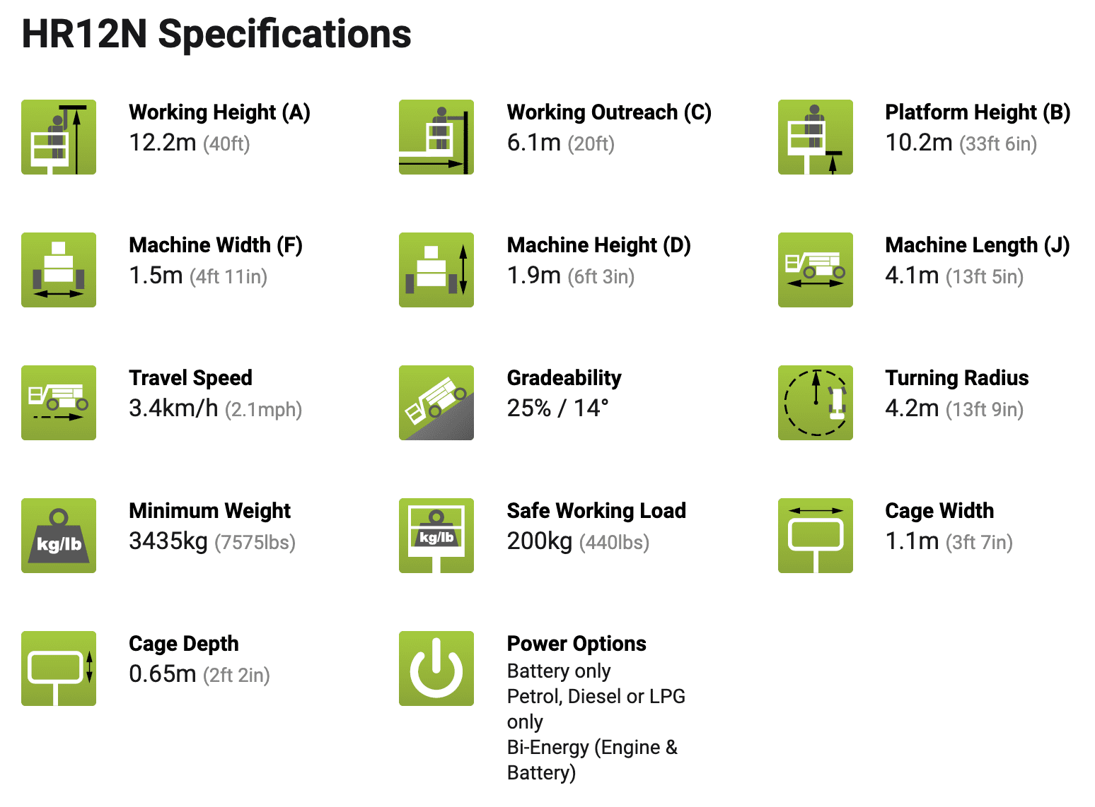 specifications HR12N