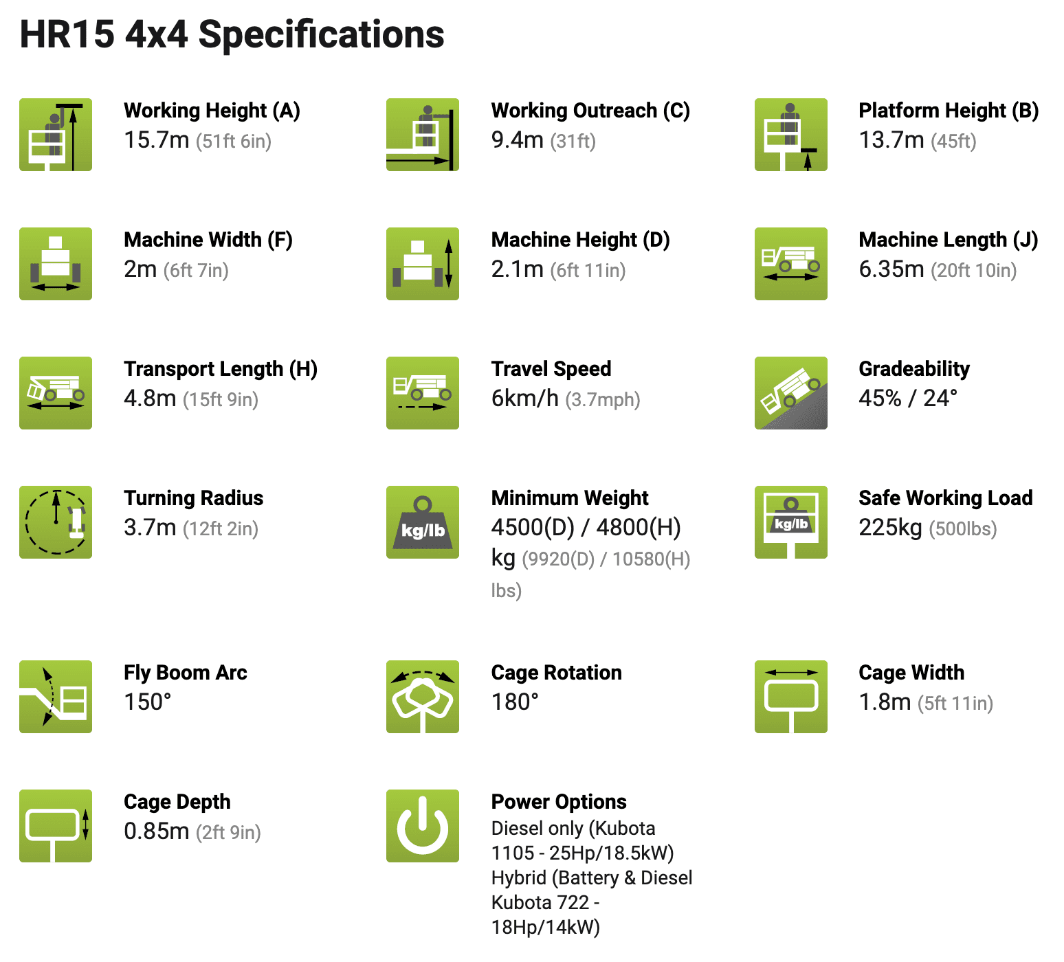 specifications HR15