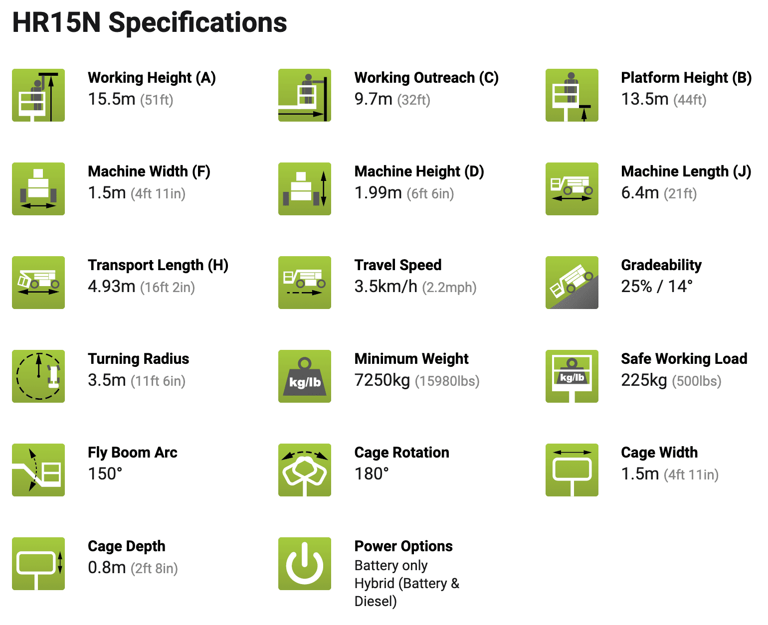 specifications HR15N