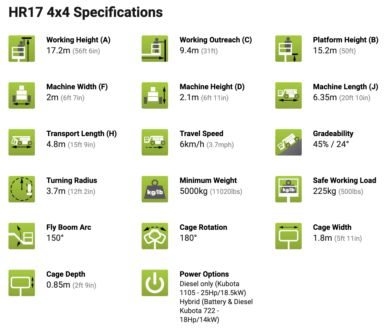 specifications HR17