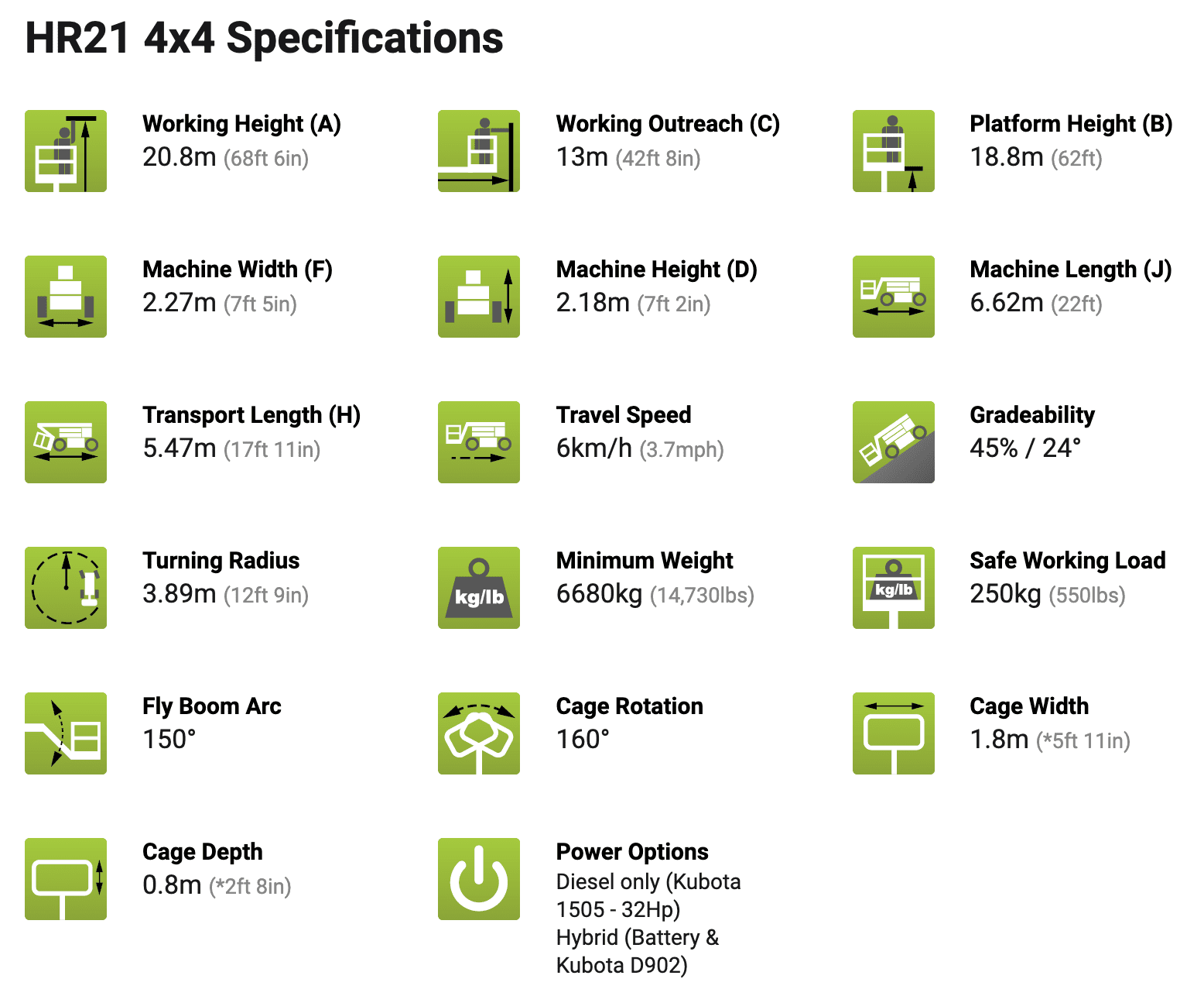 specifications HR21
