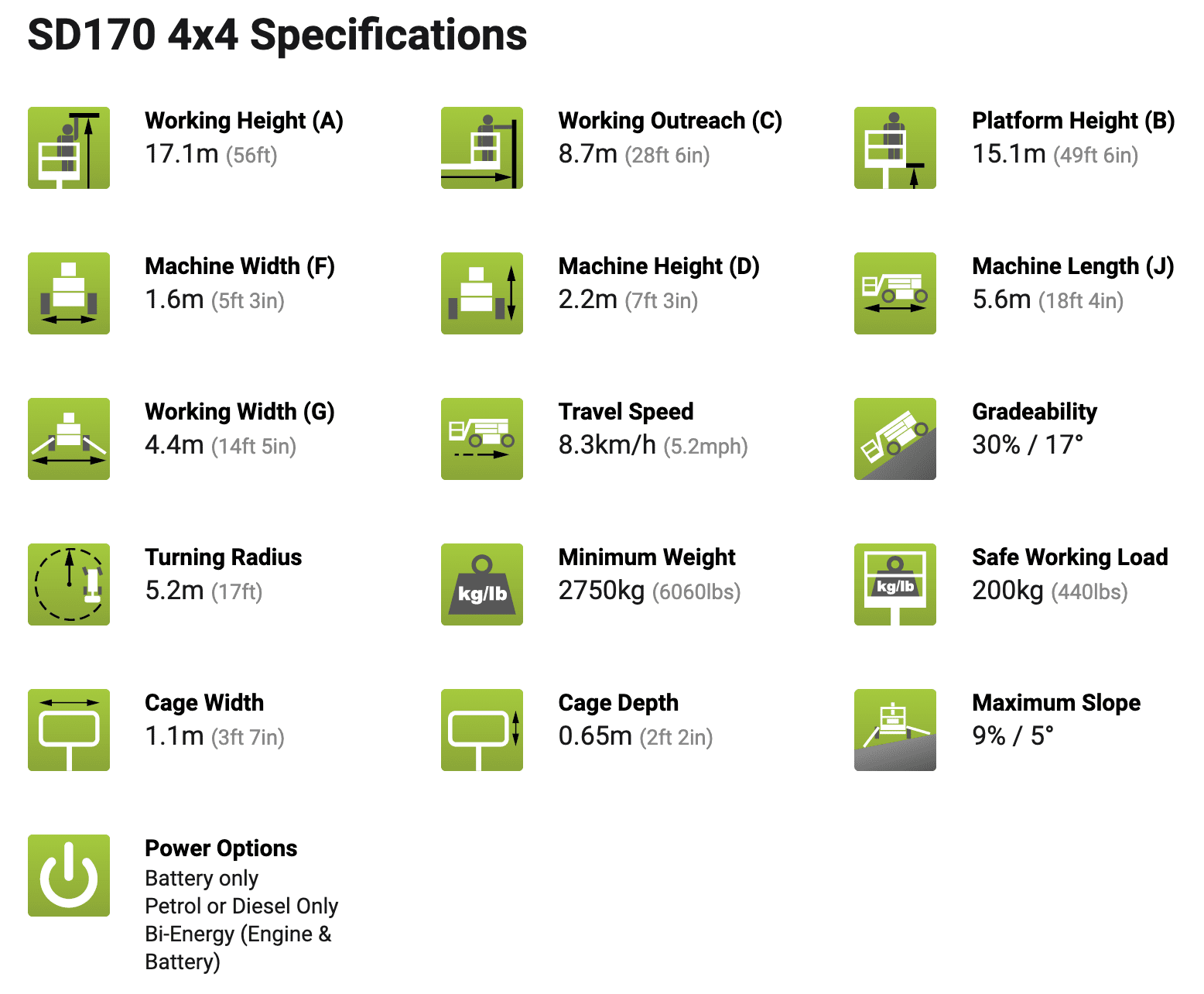Specifications SD170