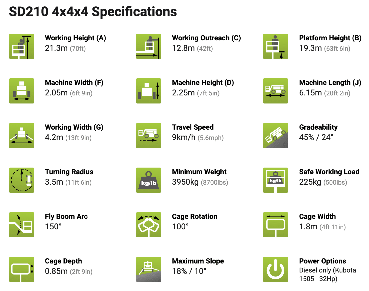 Specifications SD210