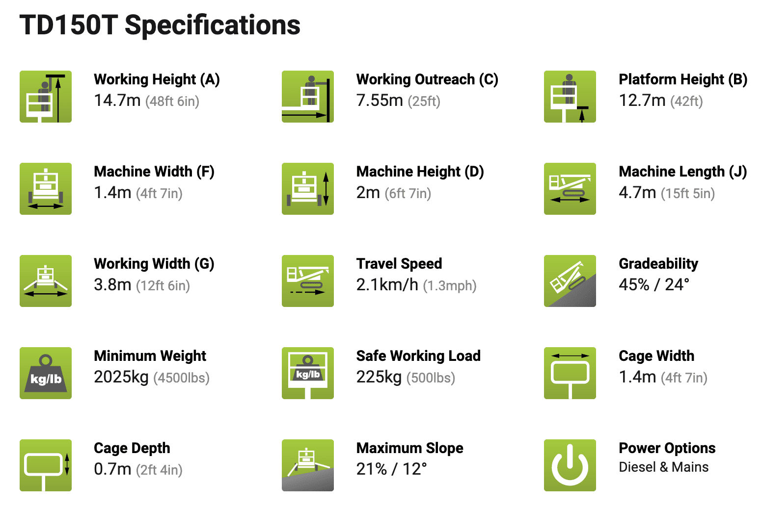 specifications TD150T