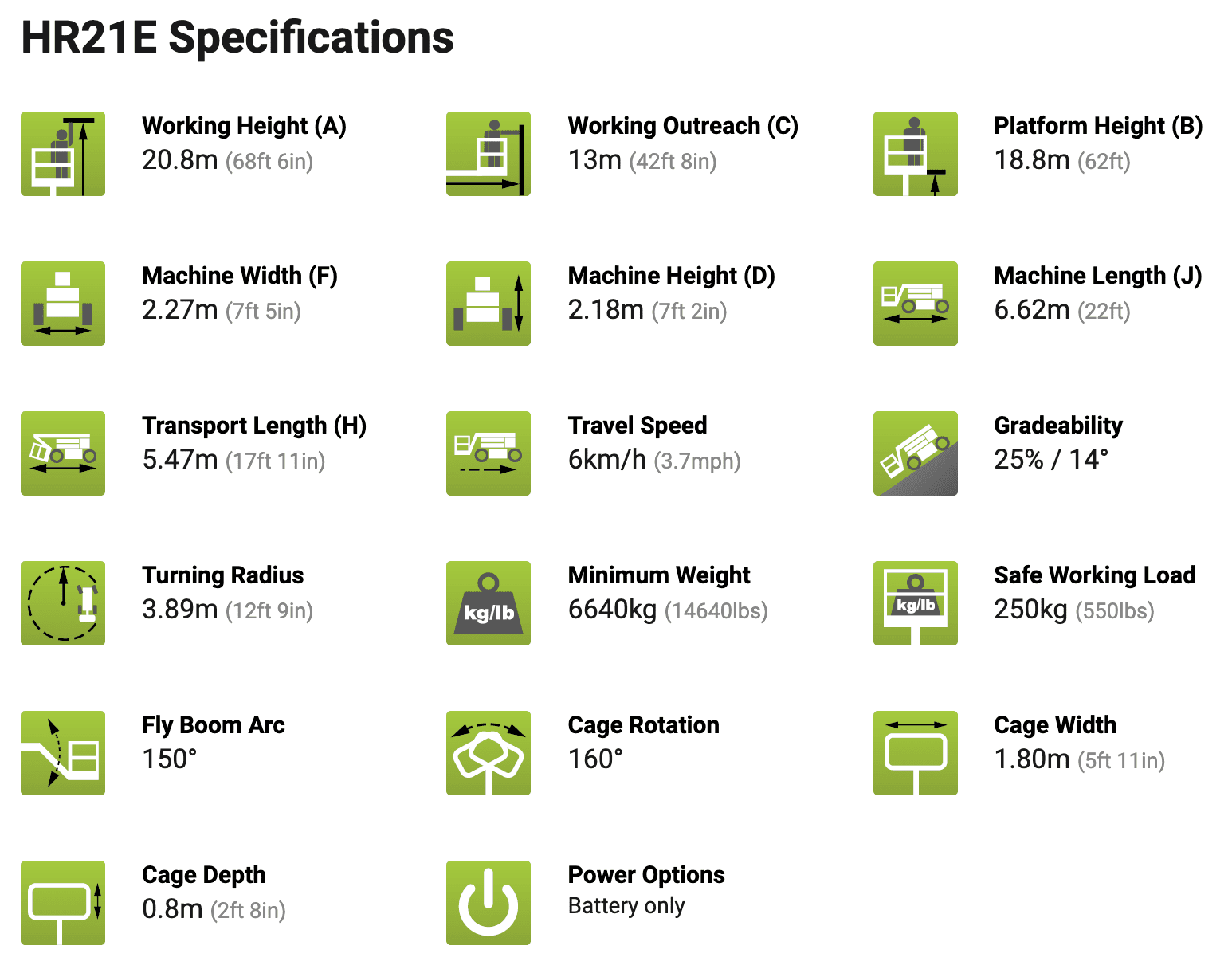 specifications HR21E