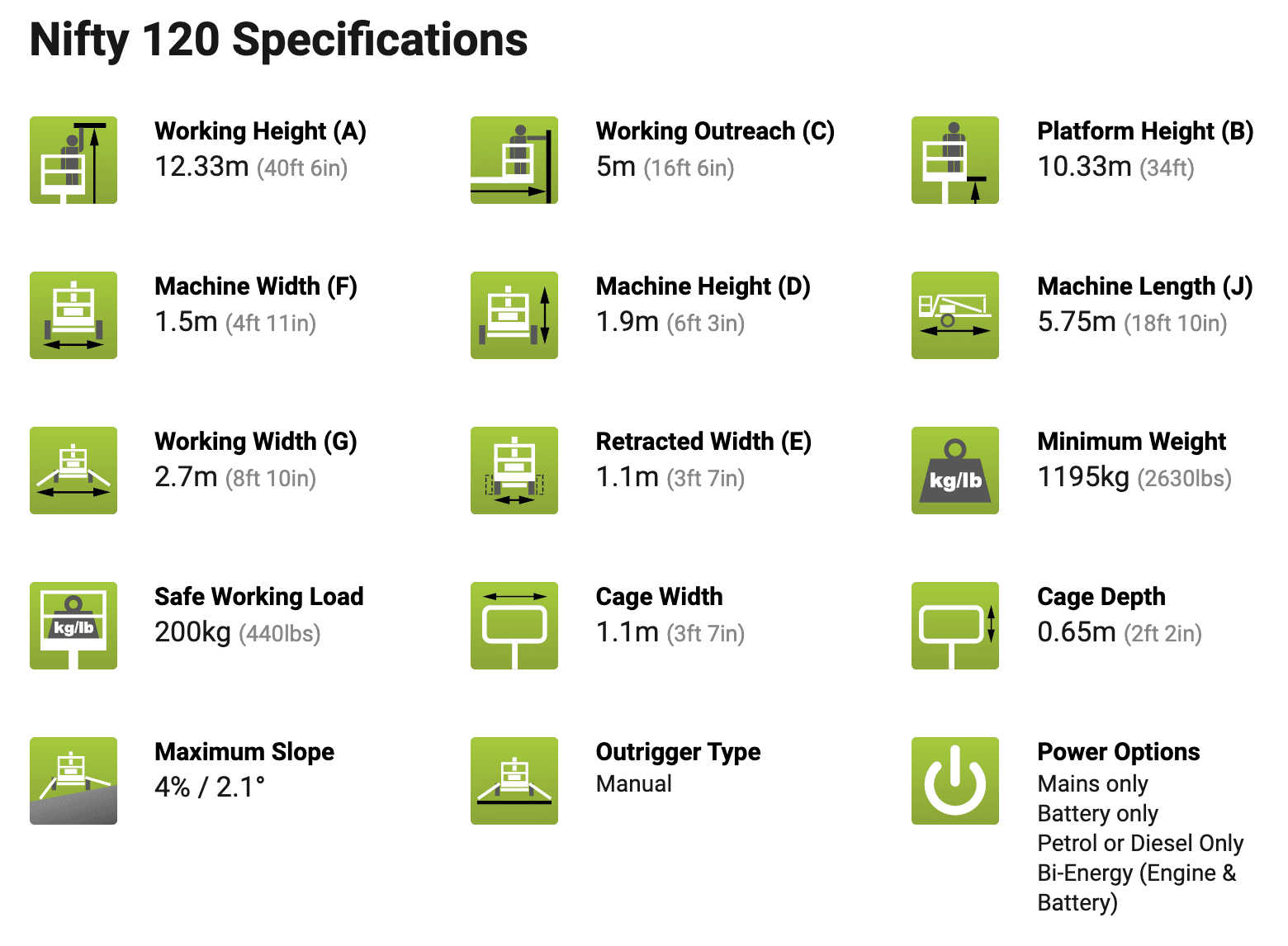 specifications 120