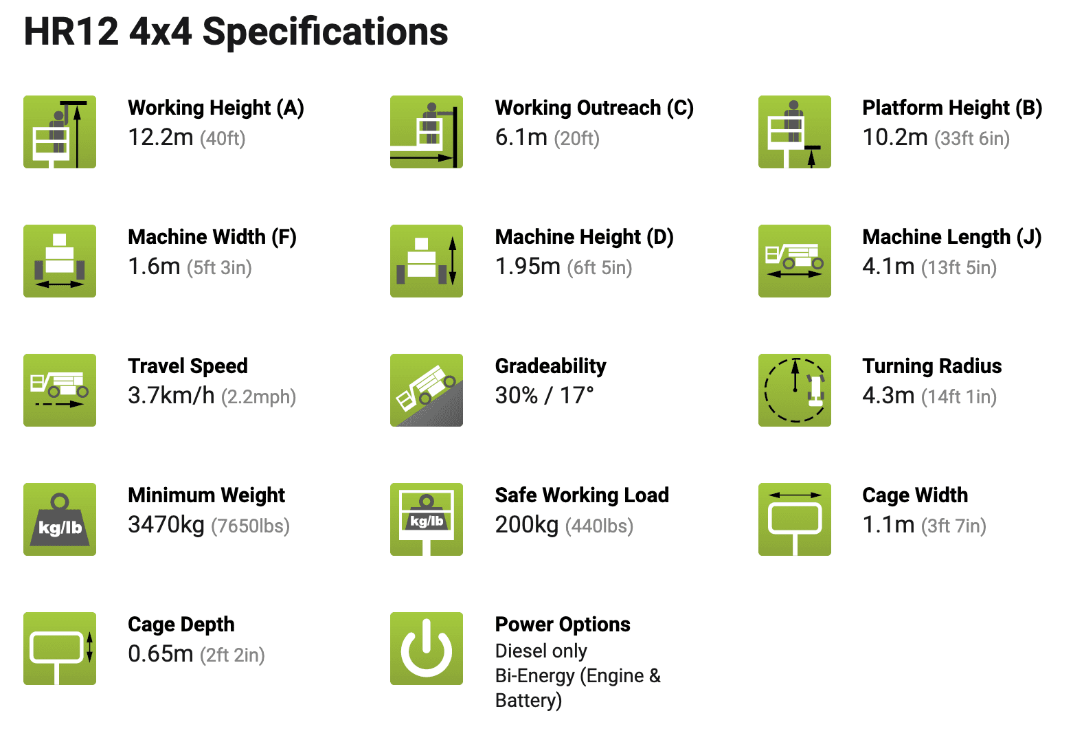 specifications HR12