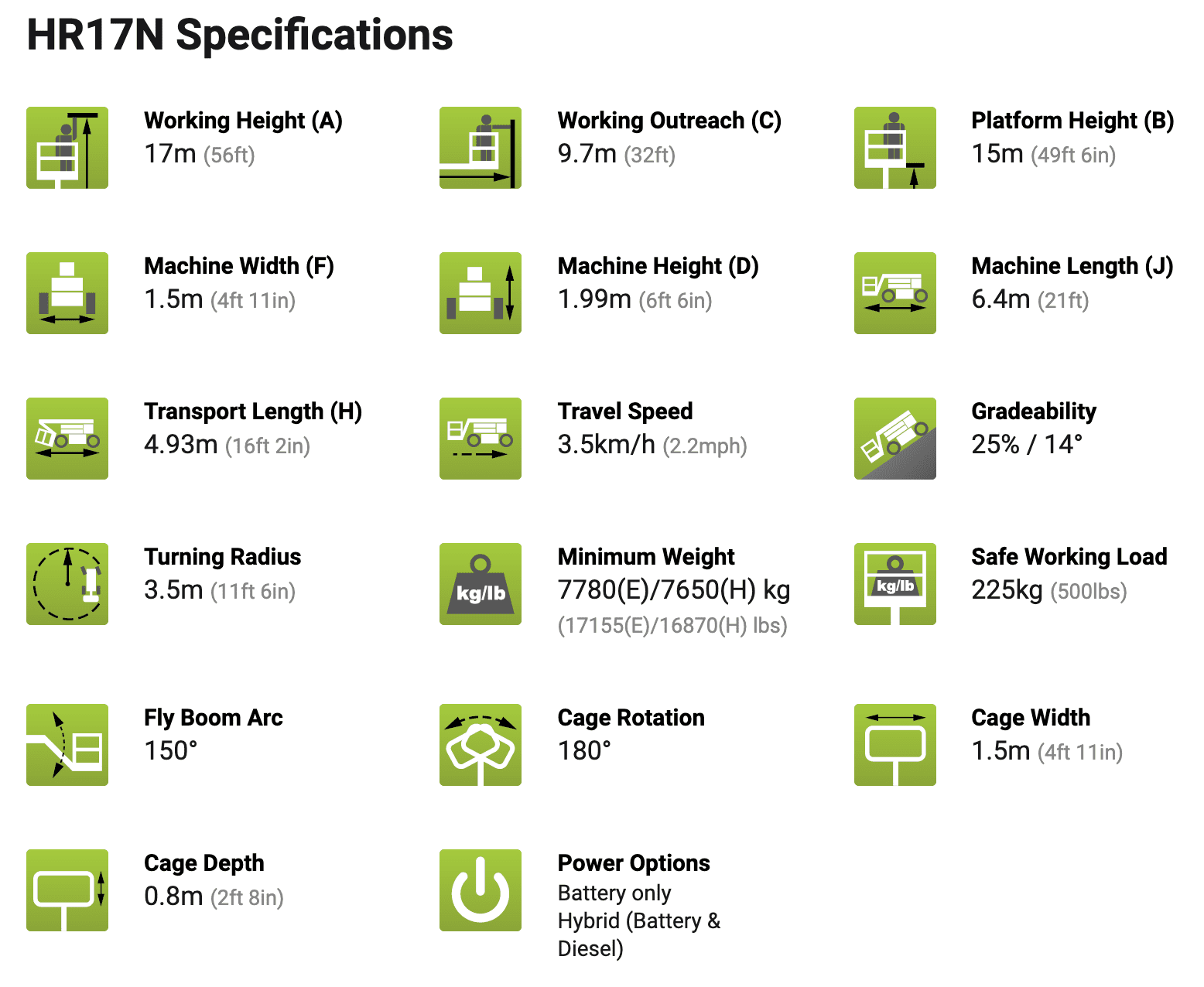 specifications HR17N