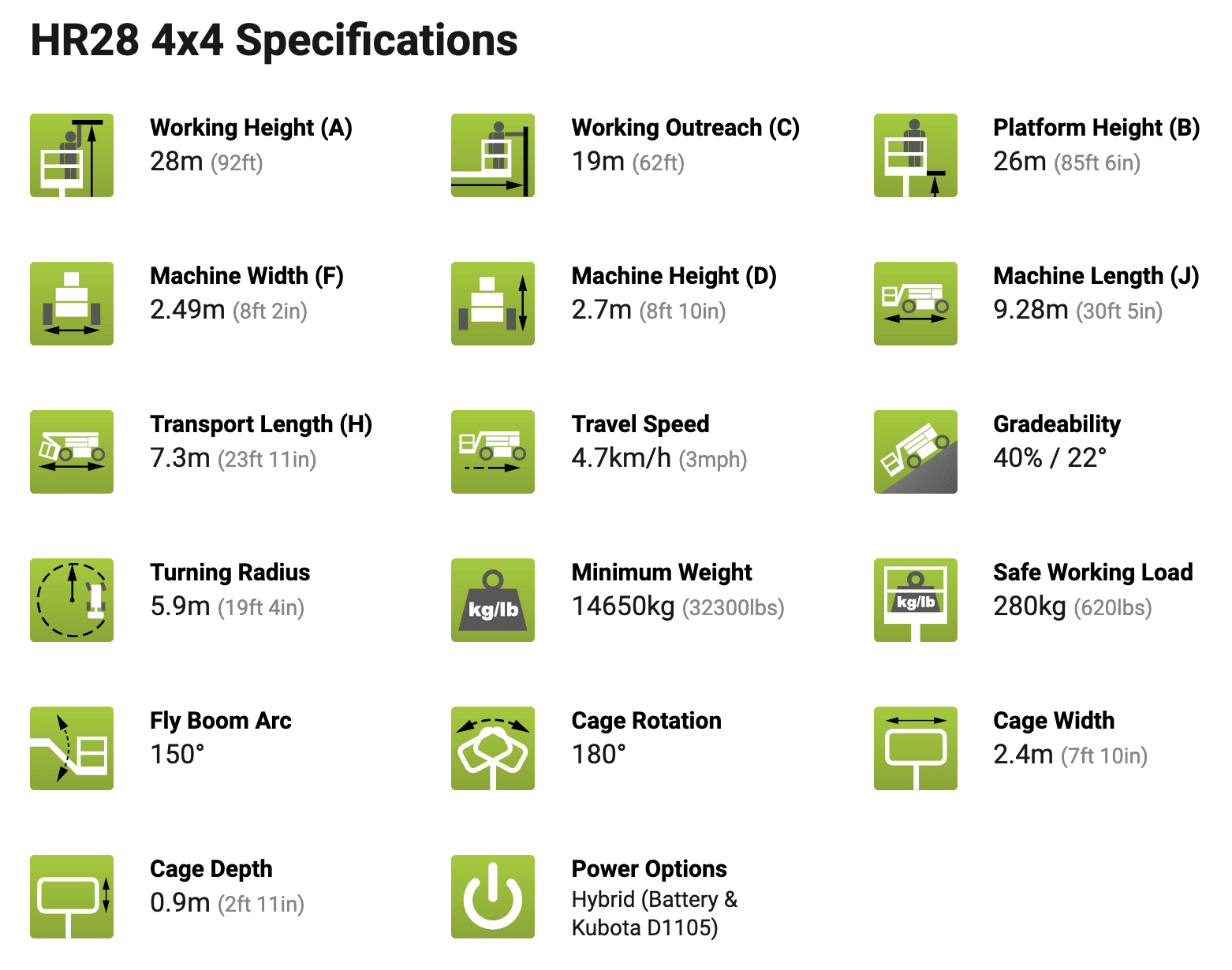 specifications HR28
