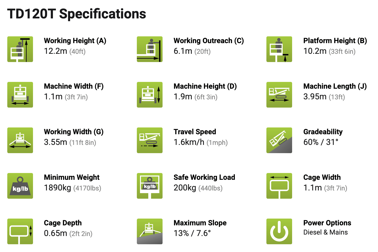 specifications TD120T