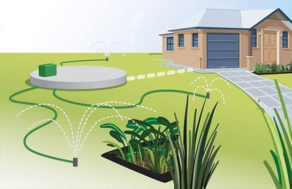 Residential Septic Tank System